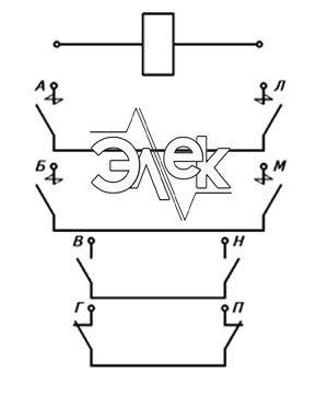 Принципиальная электрическая схема контакторов КНУ-153 / КНУ153 М (2-ой и 1-ой величины)