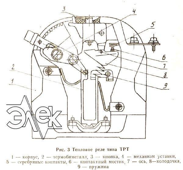 тепловое реле ТРТ для пускателя ПММ-1124 (ПММ-Д 1124) характеристики, купить, описание