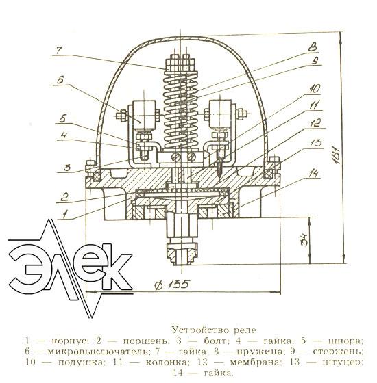 РДК-57 реле датчик реле давления паспорт инструкция характеристики описание продажа цена РДК 57
