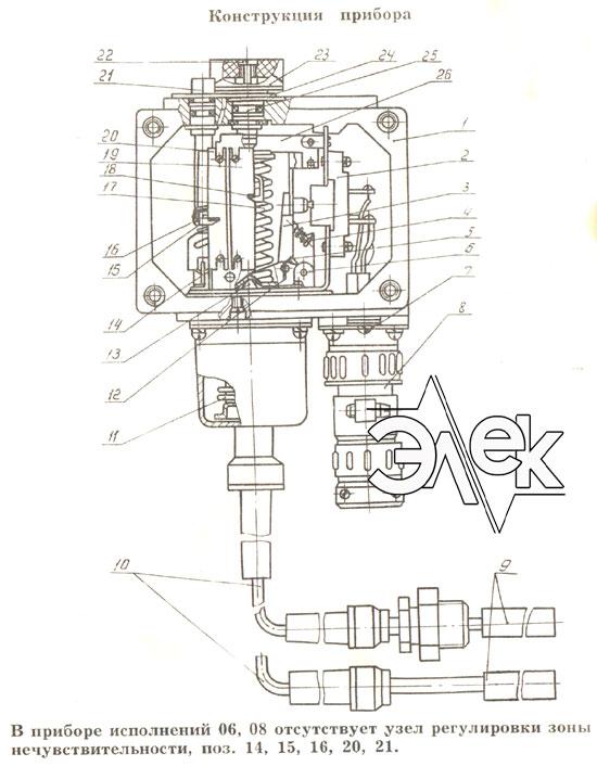 ТР К датчик реле температуры состав размеры габаритный характеристики устройство описание продажа цена ТР К 04 ТР-К-04 ТРК