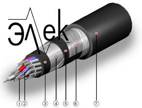 Кабель АКВБбШв цена расшифровка характеристики описание продажа контрольный кабель в броне бронированный