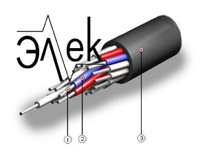 Кабель АКВВГнг цена расшифровка характеристики описание продажа контрольный кабель