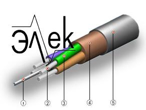 Кабель АВВГз цена АВВГз-0,66, АВВГз-660, АВВГз-1 расшифровка характеристики описание продажа силовой кабель стационарный для стационарной прокладки