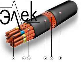 Кабель КЭВДНЭ 630 цена КЭВДНЭ-630 КЭВДНЭ630 продажа, расшифровка наличие, купить судовой кабель, завод
