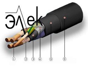 Кабель КГН силовой гибкий купить цена характеристики вес масса диаметр