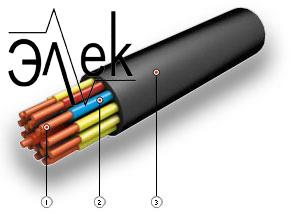 Кабель КРНГ 60 цена КРНГ-60 КРНГ60 продажа, расшифровка наличие, купить судовой кабель, завод