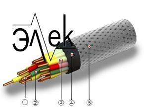 КУПВ Пм 61х0,5 характеристики кабеля КУПВ-Пм, описание и цена КУПВ-Пм 61*0,5 вес наружный диаметр, масса