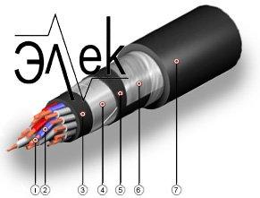 Кабель КВБбШв цена расшифровка характеристики описание продажа контрольный кабель в броне бронированный
