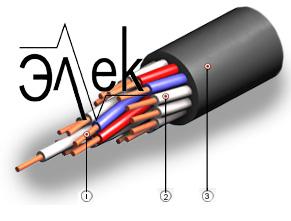 Кабель КВВГ цена расшифровка характеристики описание продажа контрольный кабель