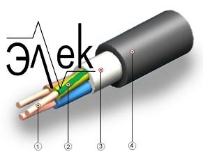 Кабель NYM цена NYM J НЮМ, NYM-J, NYM-0 NYM O 0 расшифровка характеристики описание продажа силовой кабель стационарный для стационарной прокладки