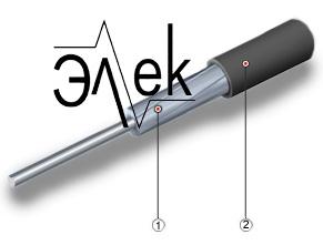 sip-3