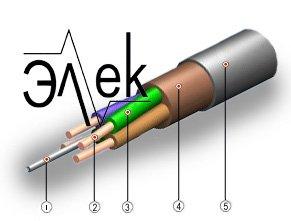 Кабель ВВГз цена ВВГз-0,66, ВВГз-660, ВВГз-1 расшифровка характеристики описание продажа силовой кабель стационарный для стационарной прокладки